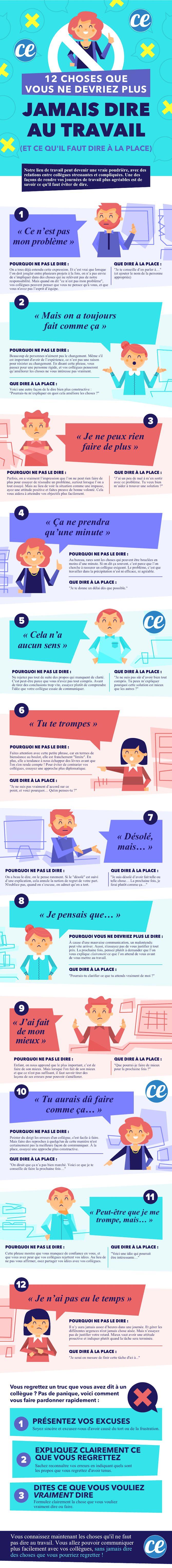 12 choses qu'il faut éviter de dire à vos collègues, et ce qu'il faut dire à la place !