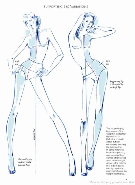 Today's Drawing Class 101: Drawing women || Body Fashion13 - Supporting Leg Variations