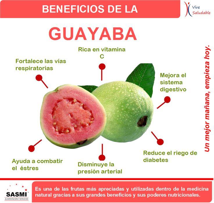 SASMI PERÚ - BENEFICIOS DE LA GUAYABA