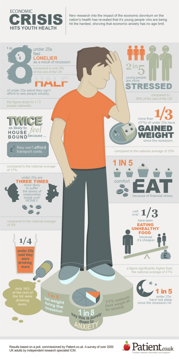 1000+ images about Economic Infographics on Pinterest ...