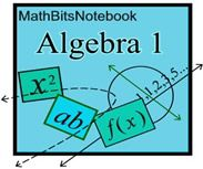Excellent explanation of NEGATIVE VALUE UNDER A SQUARE ROOT RADICAL;  SQUARE ROOT OF A NEGATIVE NUMBER; IMAGINARY NUMBERS.  | Math Bits