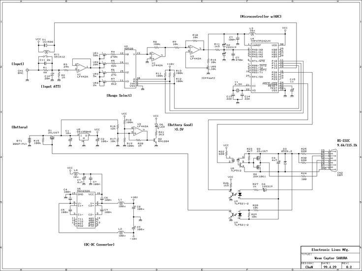 Mini PC Digital Oscilloscope - schematic