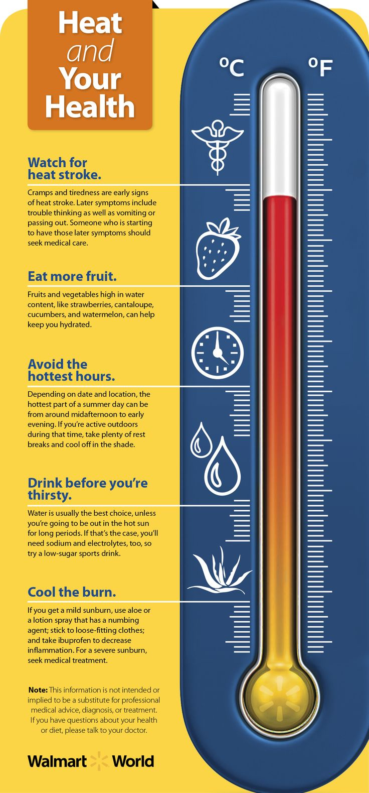 1000 images about survival summer heat on pinterest drinking water power outage and heat index - Gardening in summer heat a small survival guide ...
