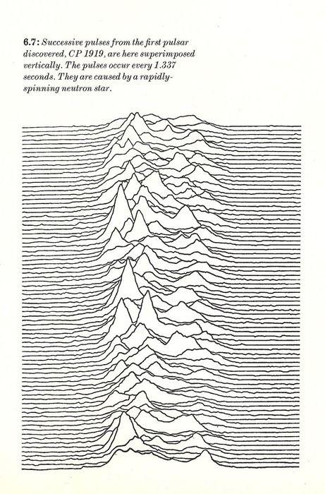 pulsar cp 191, the original source for the Joy Division - Unknown Pleasures album cover