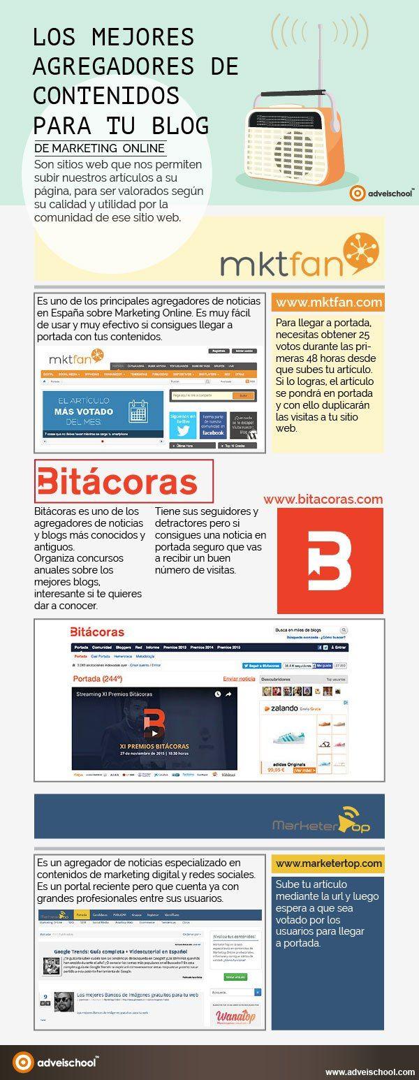 3 agregadores de contenidos para tu Blog de Marketing