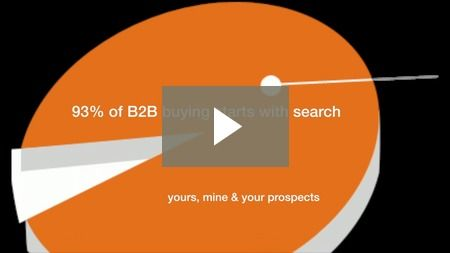 93% of all #B2B purchases start with internet search.  You don't have a choice!  You have to optimize your internet marketing.  BTW, think about it.  When you are thinking about buying something, what do you do?  Check out this video to learn more.