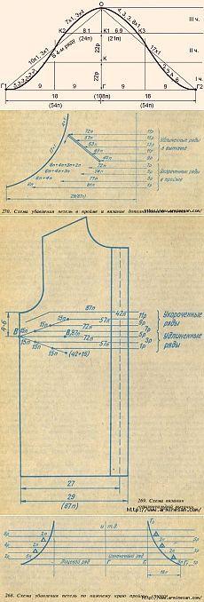 Схема убавления петель по линии оката головки рукава
