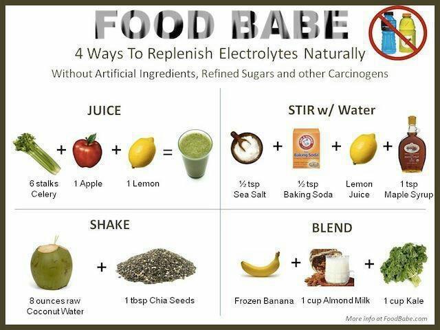 healthy+detox+water