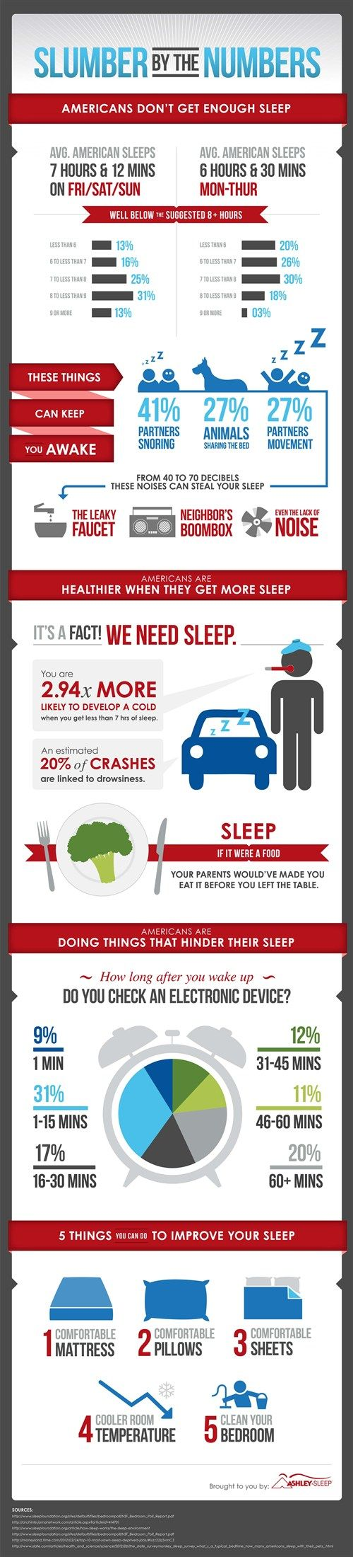 Slumber by the Numbers: Are You Getting Enough Sleep?