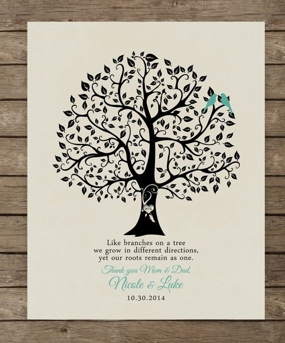 Beautiful unique gift for parents of the bride and groom featuring a tree with love birds. Printed on archival paper (with a thin white border),