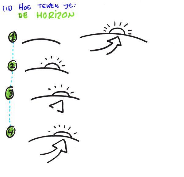Hoe teken je... een horizon