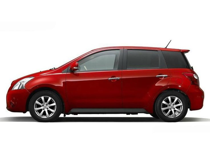 Greatwall Florid Photo 2 Engine Types Sale Car