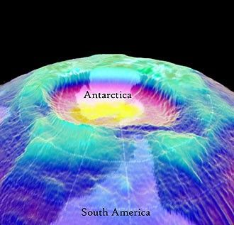 There's a hole in the ozone layer. This leads to more UV radiation reaching living organisms.
