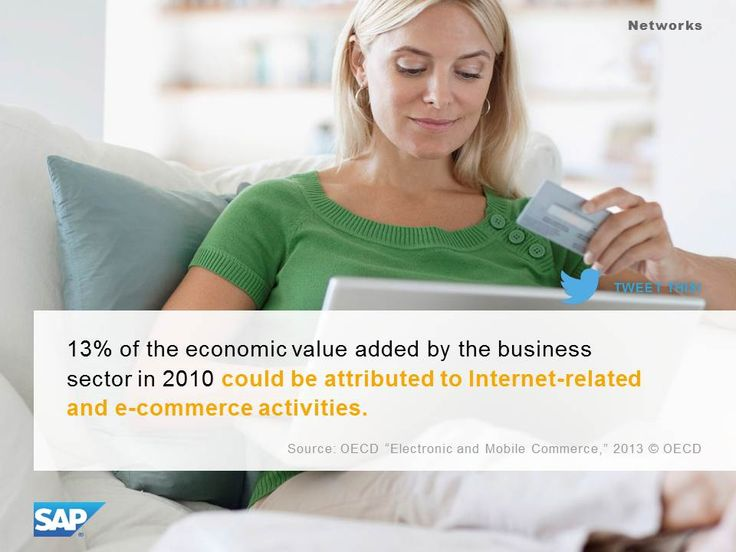13% of the economic value added by the businesssector in 2010 could be attributed to Internet-relatedand e-commerce activities.