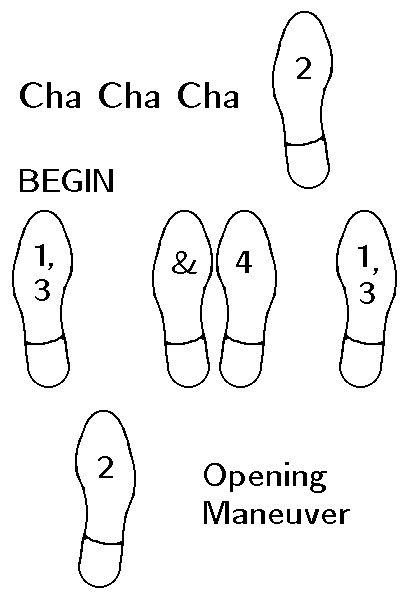 rumba dance step pattern