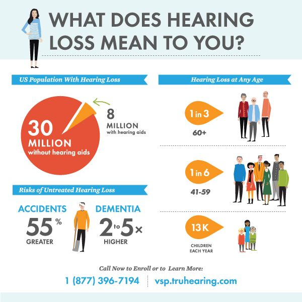 Win a free pair of hearing aids, up to a $3,000 value! #sweepstakes #hearingaids #infographic