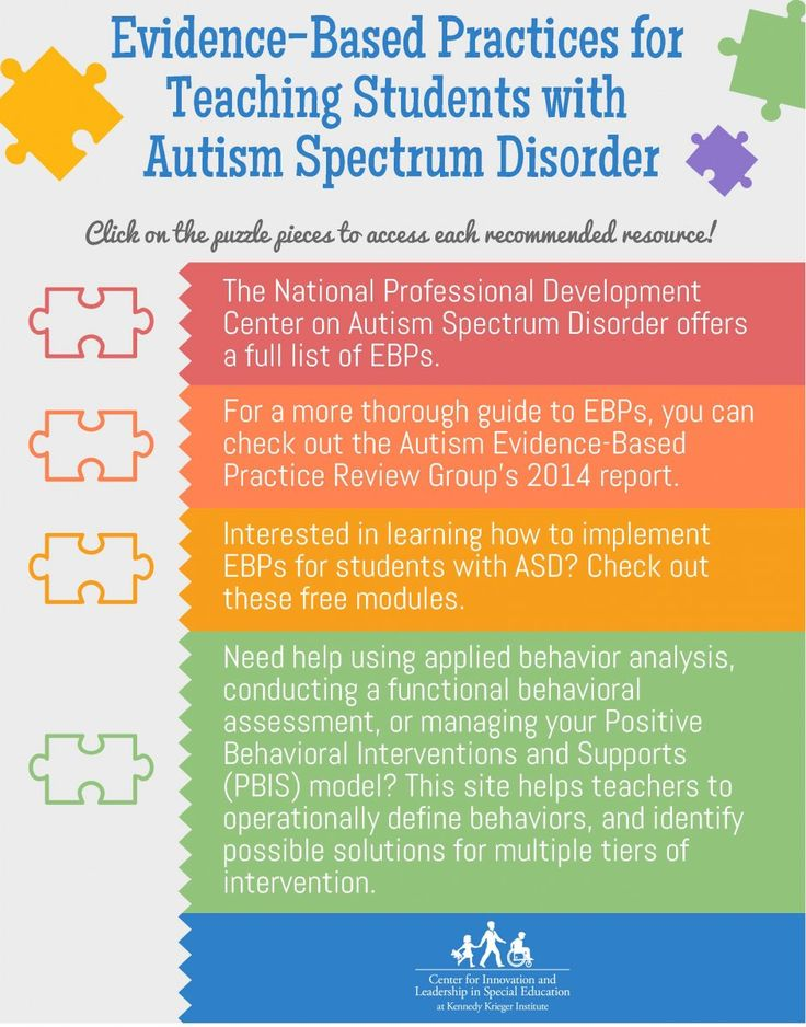 Evidence-Based Practices for Teaching Students with Autism Spectrum Disorder | Kennedy Krieger Institute