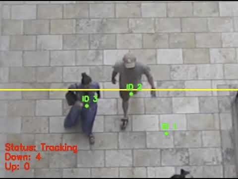 OpenCV People Counter | OpenCV | People counting, Library displays