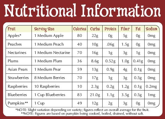 15947 best minerals nutrition images on pinterest | health tips, Human Body