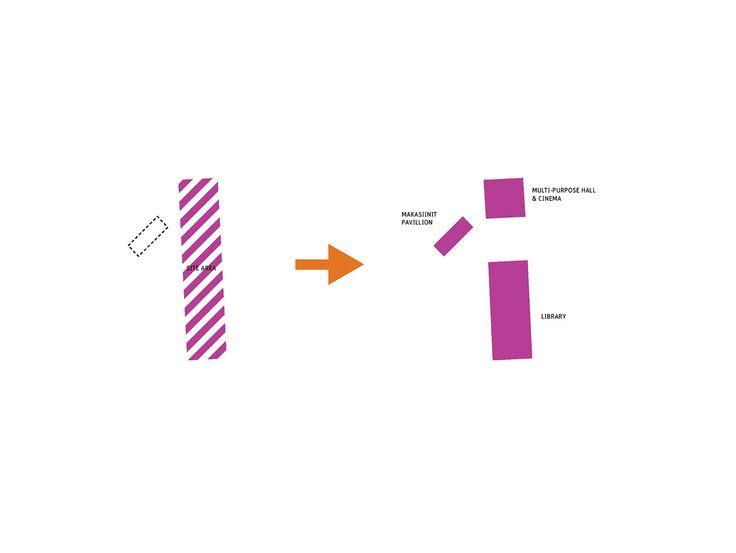 HOB_Diagrams
