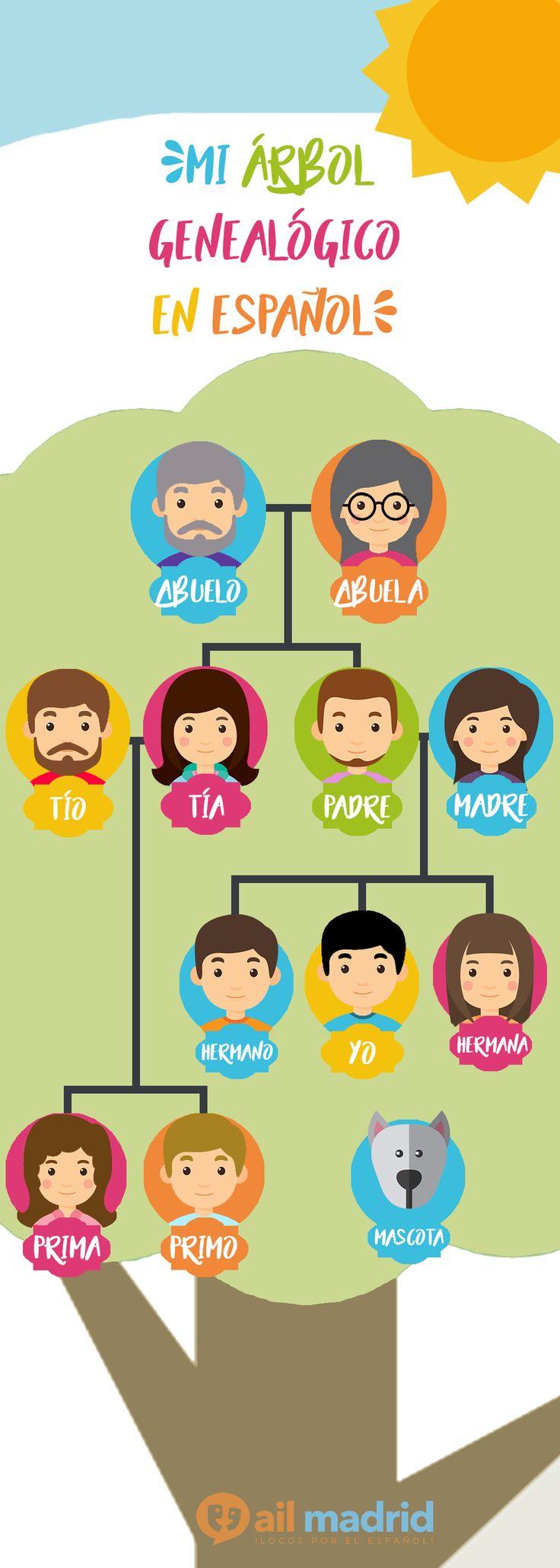 Here you have some #family #vocabulary to keep improving your #Spanish! // ¡Aquí tienes un poco de #vocabulario para seguir mejorando tu #español!