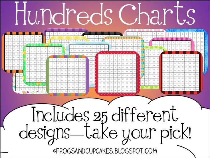 Number Chart Freebies (1-100) and (1-120) from Tales of Frogs and Cupcakes!: Hundreds Charts, Schools Math, Cupcake, Numbers Charts, Schools Ideas, Math Ideas, Charts Freebies, Teacher Notebooks, Free Hundreds