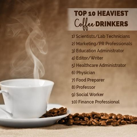Your coffee drinking habits might be tied to the kind of job you have. Here are the Top 10 professions that gulp the most coffee.
