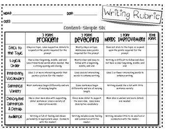 rubric creative writing story An easy way to evaluate student writing is to create a rubric this allows you to help students improve their writing skills by determining what area they need help in first, read through the students' writing assignment completely next, read each criterion on the rubric and then re-read the.