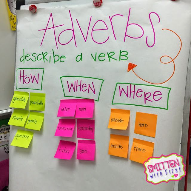 25+ best ideas about Adverbs on Pinterest | Teaching language arts ...