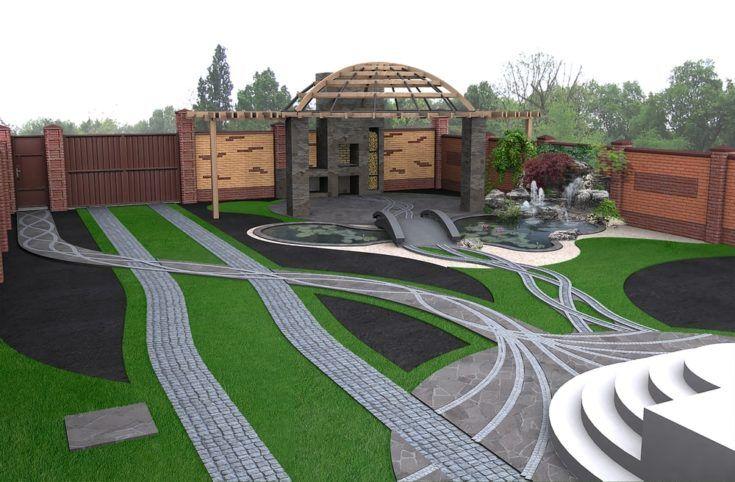 The Top 5 Best Landscape Design Programs For Free In 2020 Landscape Design Software Landscape Design Program Free Landscape Design Software