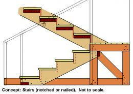 how to build deck stairs with winder landing