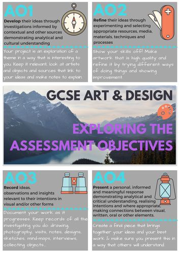 GCSE Art and Design assessment objectives - A3 poster - Print for Classroom Display