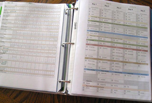 Schedules/Planner for Ambleside Online