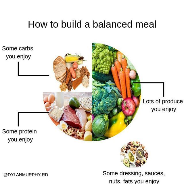 Just Eat A Balanced Meal Everything In Moderation That Can