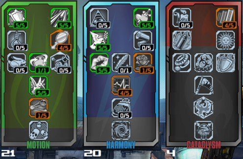 Build 2: Survivalist/Team Player | Borderlands | Borderlands