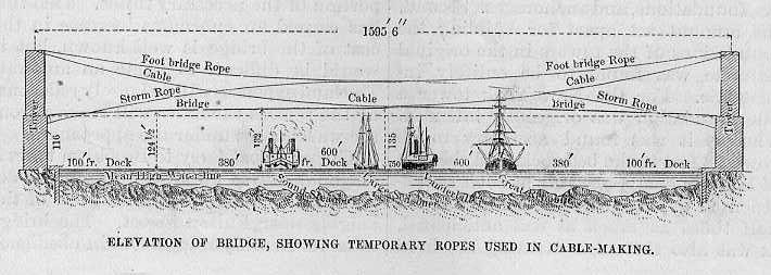 Brooklyn Bridge Cable Diagram