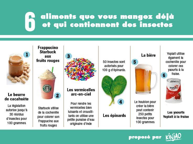 6 aliments que vous mangez sans doute déjà et qui contiennent des insectes