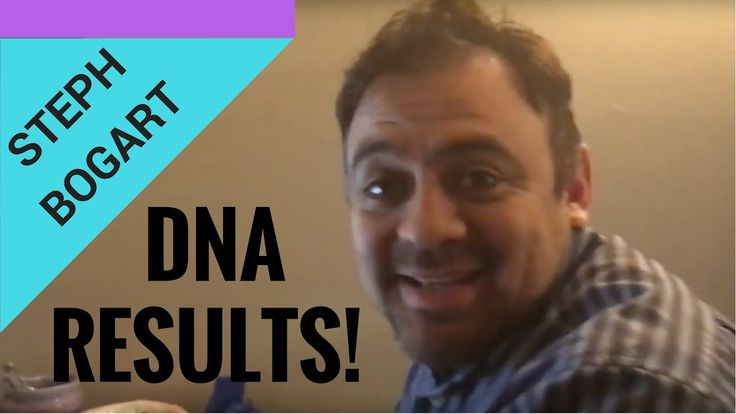 SHOCKING ANCESTRY DNA TEST-#Guatemalan's unexpected results!!!