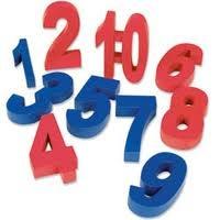 LOS NATURALES  Es cualquiera de los números que se usan para contar los elementos de un conjunto.Reciben ese nombre porque fueron los primeros que utilizó el ser humano para la enumeración.Hay infinitamente muchos números naturales.El conjunto de números naturales es algunas veces escrito como N como abreviatura.Son números naturales 3,8,104.Son números naturales 3,0.La diferencia de dos números naturales no siempre es un número natural,sólo ocurre cuando el minuendo es mayor que sustraendo.