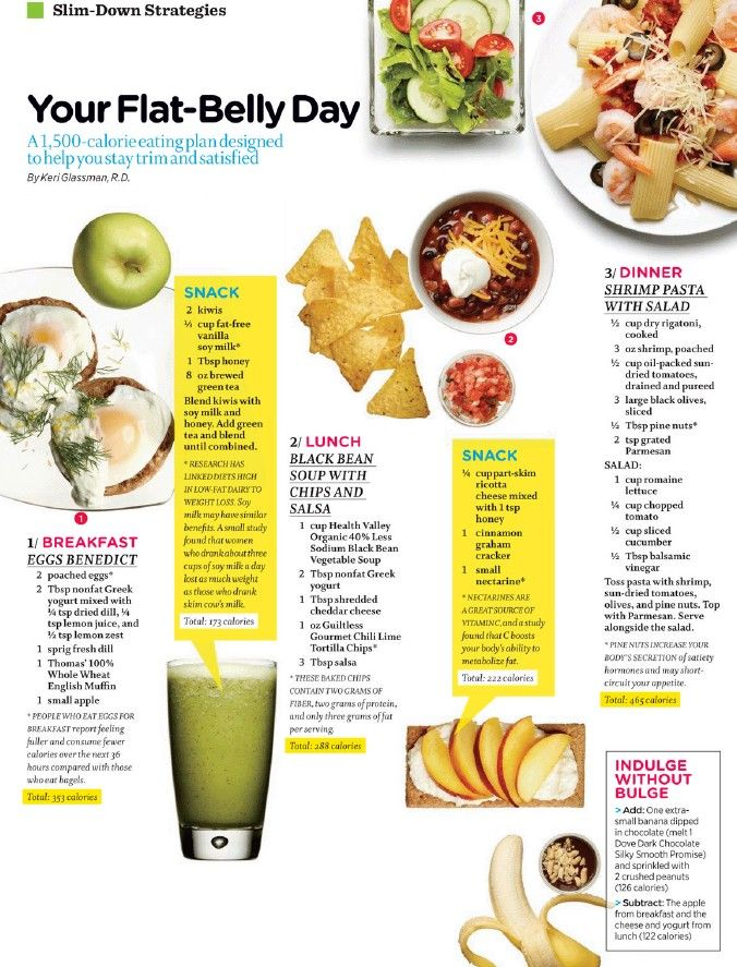 Your Flat Belly meal plan by Women's Health Magazine (1,500-Calorie)