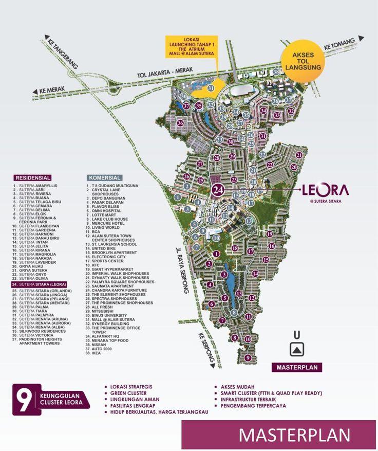 Master Plan Alam Sutera cluster LEORA Sutera Sitara.