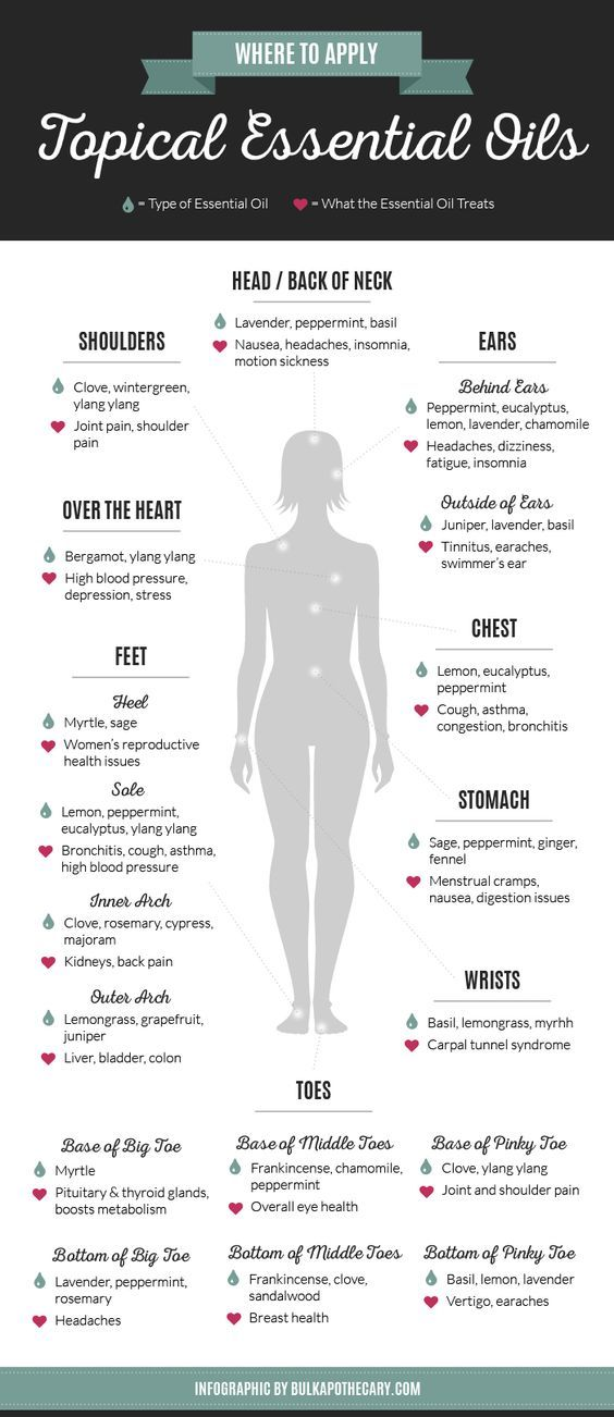 Have you tried using Essential Oils?