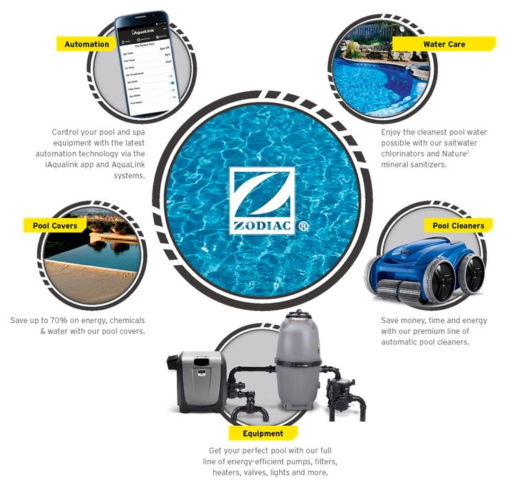 21 Best Zodiac Pool Products Images On Pinterest Zodiac