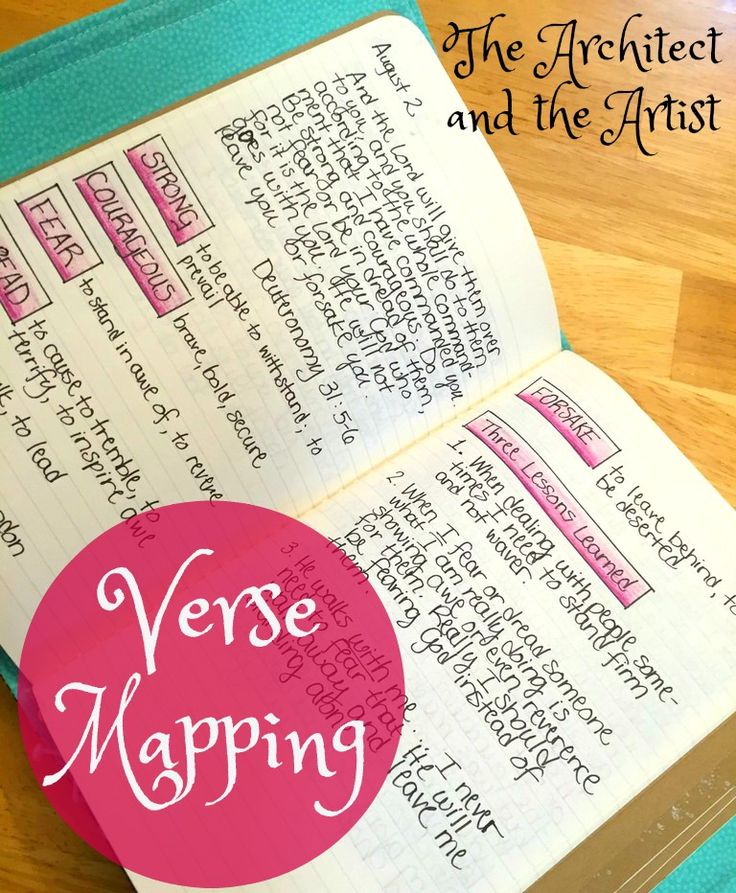 A simple way to dive deeper into God's Word. Verse Mapping helps you focus on a…