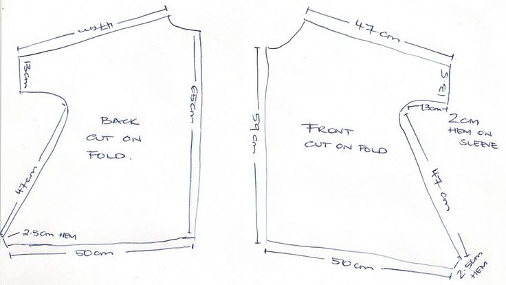 Sew Tessuti Blog - Sewing Tips & Tutorials - New Fabrics, Pattern Reviews: our fave top (part 2)...