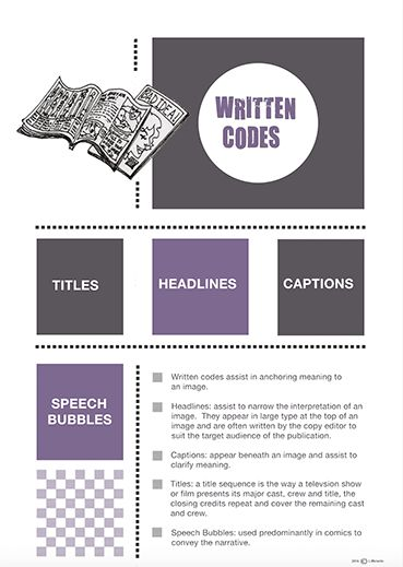 Media and English Literacy Written Codes Poster. Available at: https://www.teacherspayteachers.com/Store/Media-And-English-Literacy