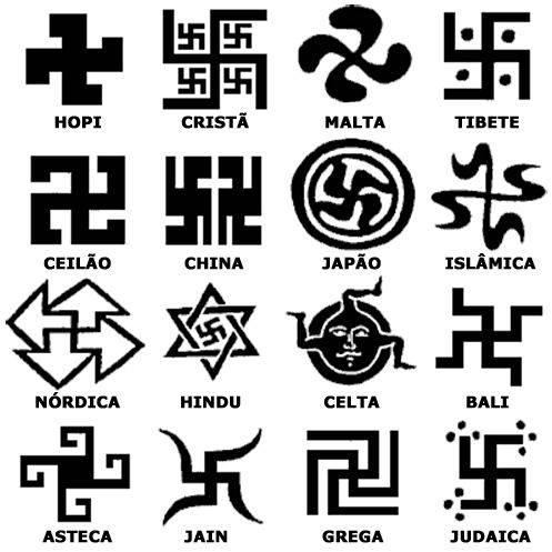 The Nazis never owned the swastika. It existed and still exists in countless cultures. It is usually a symbol representing the sun.