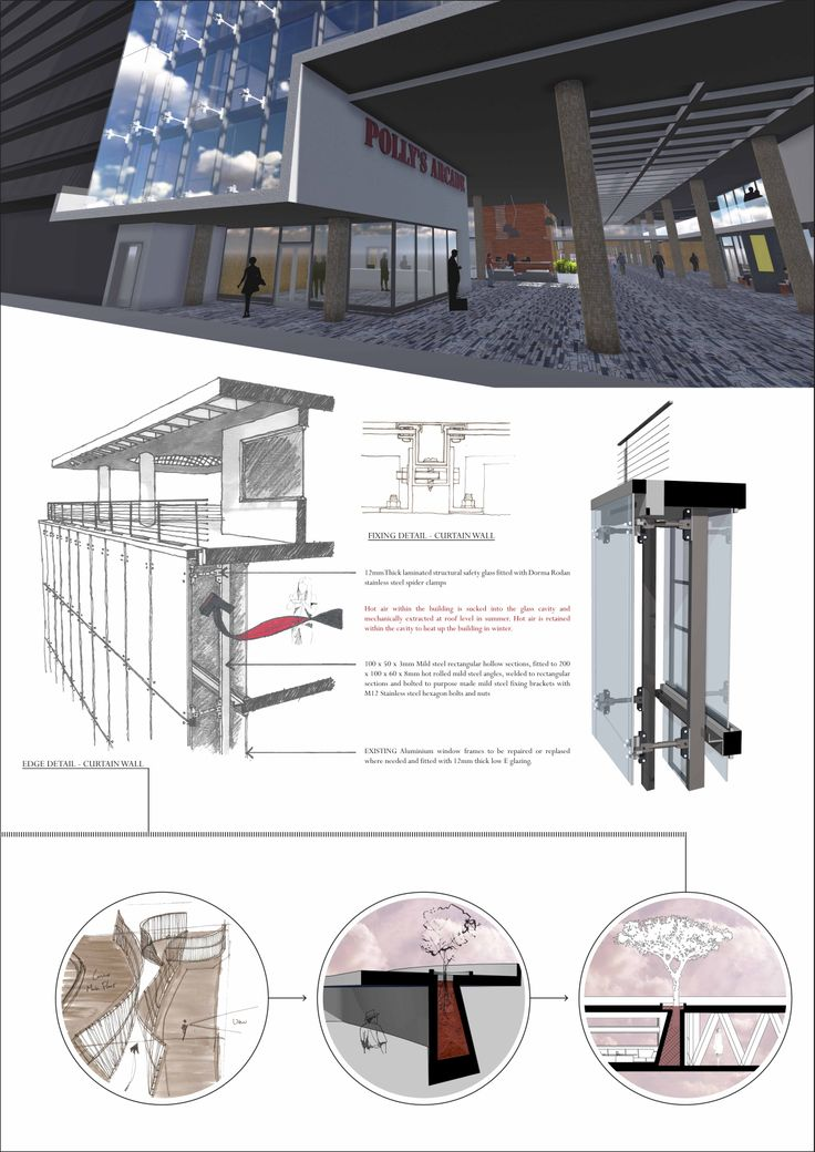 4th Year project | Norman Eaton #retrofit | Presentation p.5