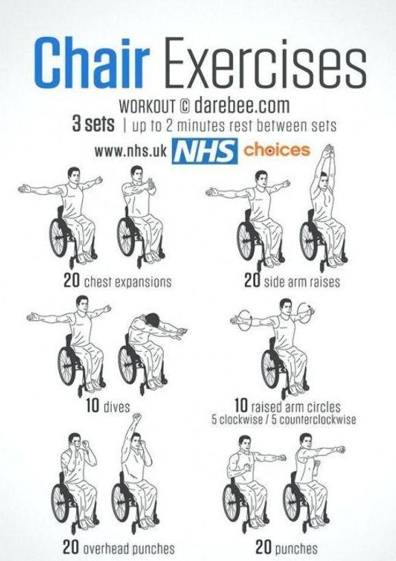 Pin By Amber Friedli On Sh In 2020 Chair Exercises Wheelchair Exercises Senior Fitness