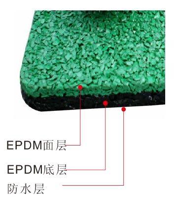 EPDM橡胶颗粒地面-广西柳州成冠体育设备有限公司
